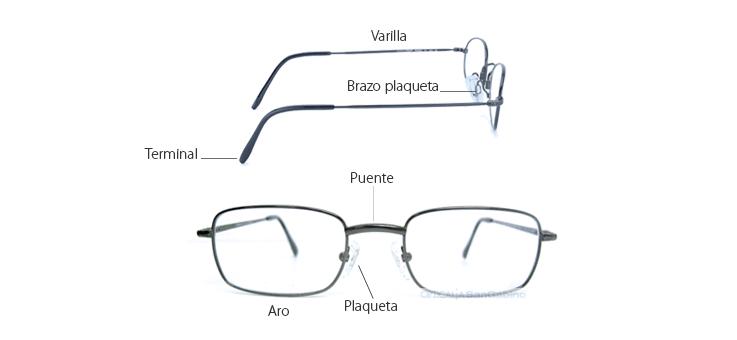 Cl nica de gafas en san gabino reparaciones y arreglos - Reparar cristales rayados ...